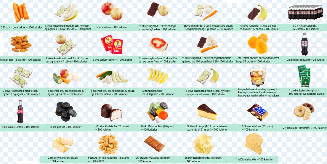 33-forskellige-snacks-100-kcal